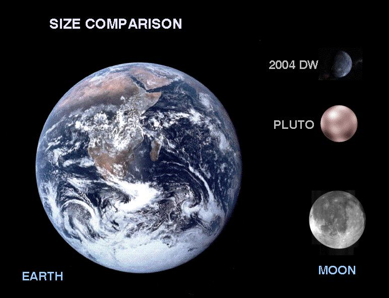 pluto planet size -#main